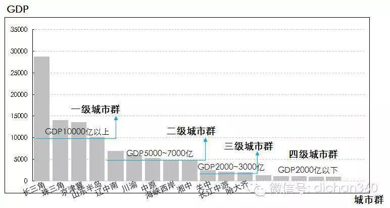 福建经济总量在全国排序_福建经济学校宿舍