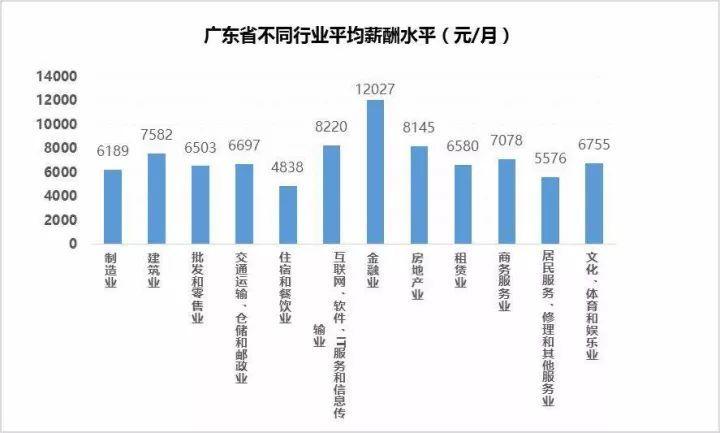 中山人均收入_中山大学
