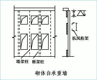 吊车平面图简易画法