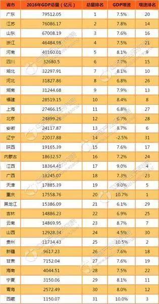茅台gdp哪个省_超过贵州省GDP之后,茅台市值又创新高,突破1.5万亿元