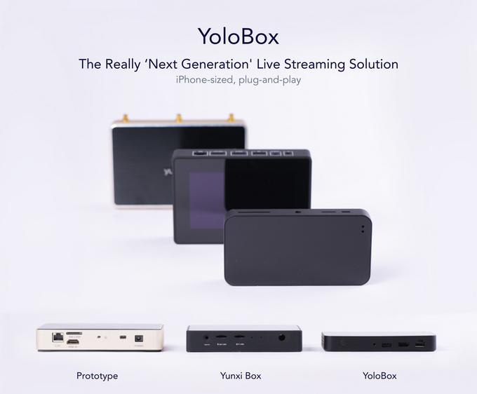 YoloBox直播盒子让所有相机一插即播!