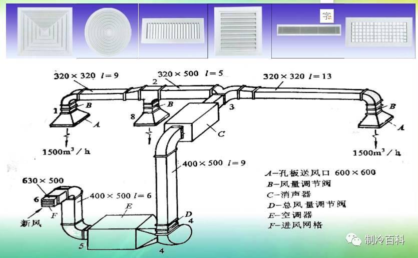 风机的工作原理_轴流通风机 轴流通风机厂 津鼓风机 优质商家