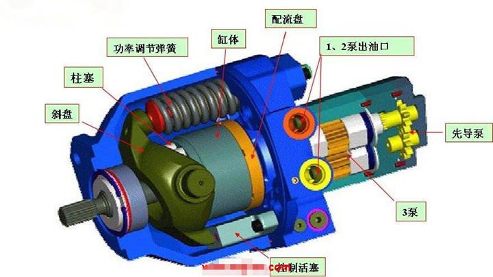 柱塞泵的泵油构造包括两套周详偶件:柱塞(plunger) 柱塞套(barrel)图片