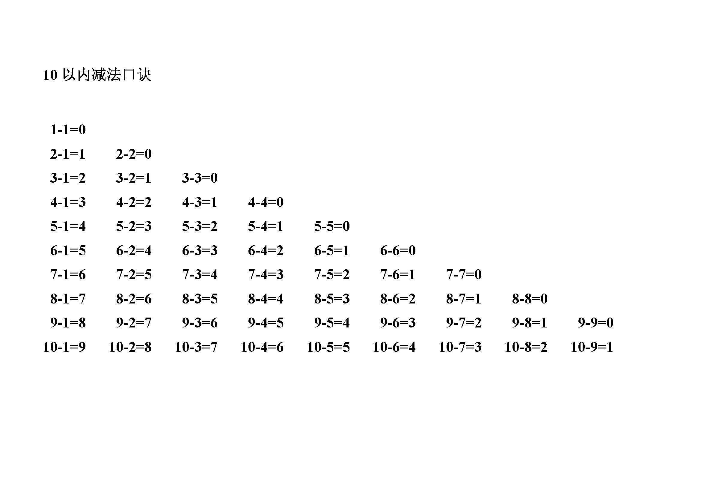 小学数学加减法口诀_一年级加法减法口诀表!