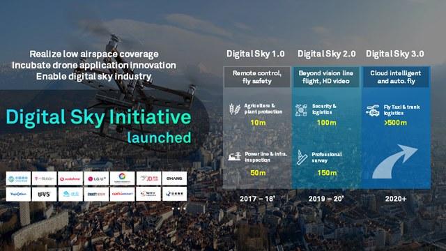 """华为Wireless X Labs发布""""数字天空计划"""" 使能低空数字化产业经济"""