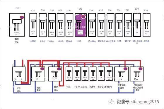 家用配电箱安装规格 线路接线步骤图解图片