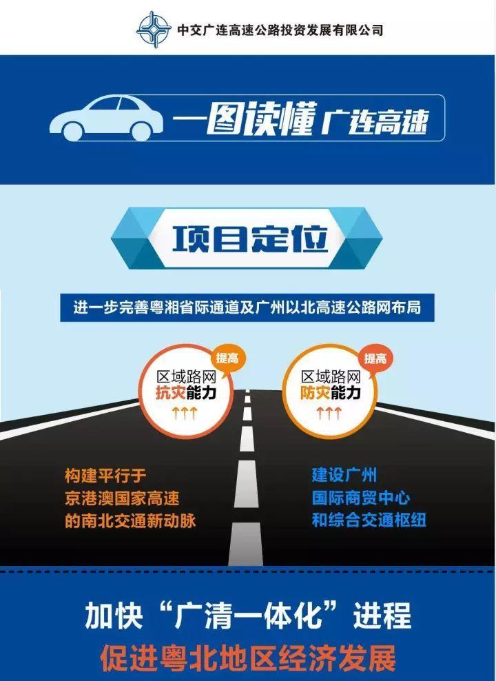 广连高速有新进展 - lzz618368 - 博客中有我也有你