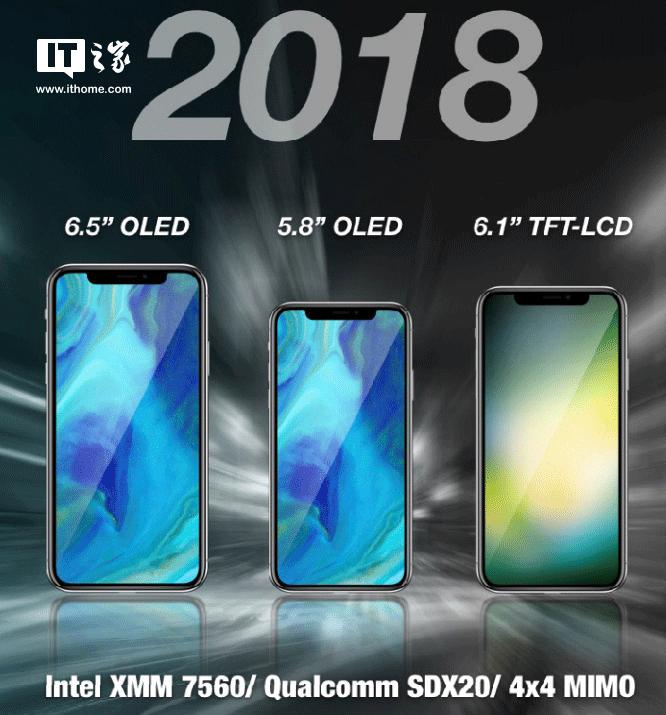 郭明錤:明年iPhone将支持双卡双待