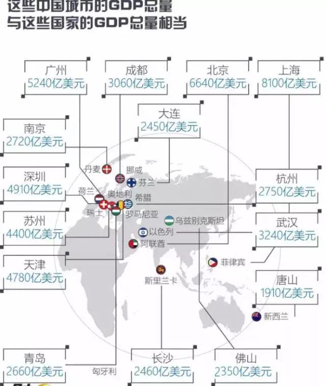 苏丹gdp_世界顶尖富国 曾经无奈到给邻国送领土,如今翻身成GDP第五