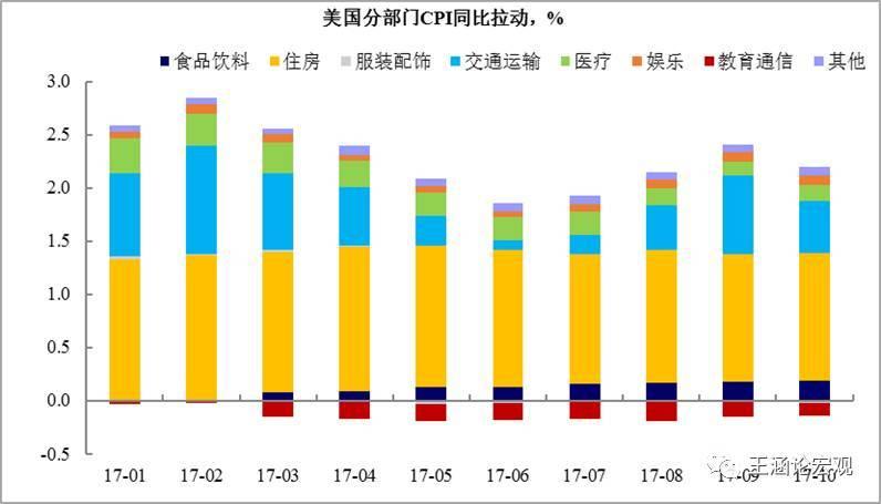 gdp通胀_维持利率在1 不变 上调下半年通胀 GDP预期(2)