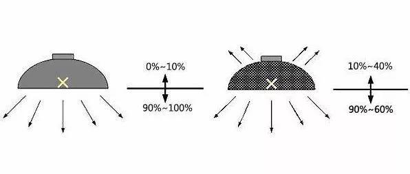 服装店如何通过灯光调整,提高客户购买率?(图6)