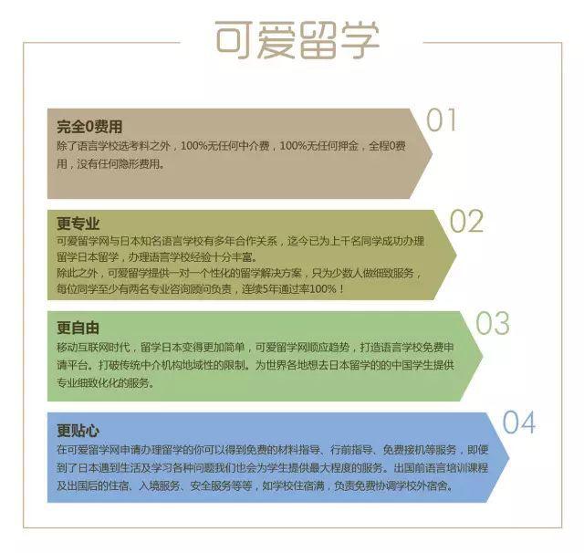 日语学习之动词重点