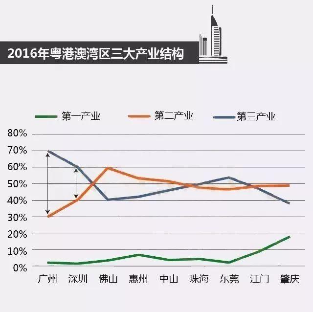 全球经济总量中服务业_中国全球经济总量排名