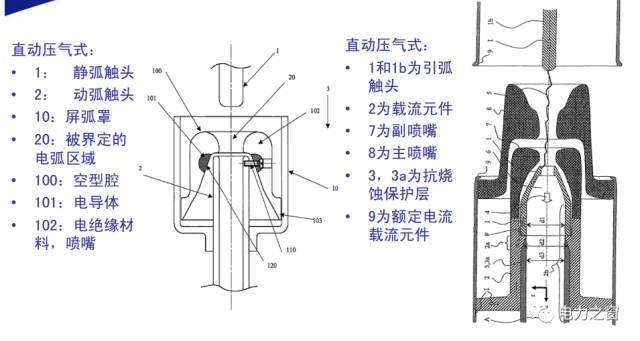 充气柜的原理_充气柜二次原理一次系统