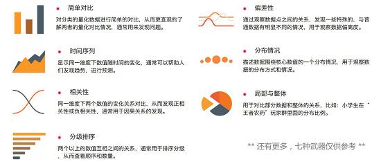 香港六喝彩2015年59期DataHunter马珂:浅析探索式数据分析与可视化