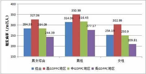 江宁2021区人均gdp对比_七普 后结合各省市第一季度GDP情况,来看看今年一季度人均GDP