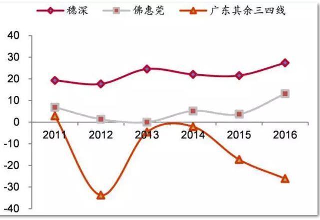中国哪个省份户籍人口最多_中国省份地图