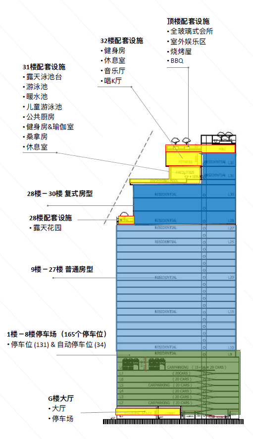 泰国公寓-顶级富人区-锦林华庭2期-Maru Ekkamai