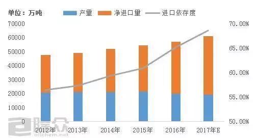 乐虎国际lh6.vip娱乐我们一起来看看当下中国原油进口的那些大数据