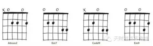 吉他手必会的和弦,你值得拥有!