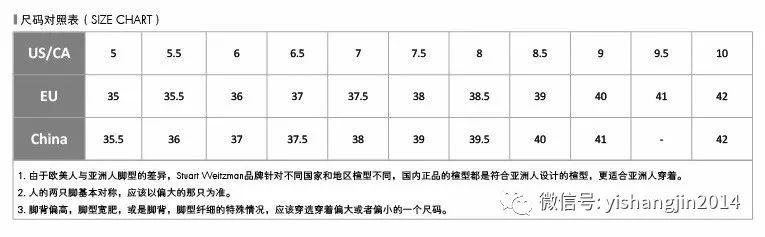 ugg欧码鞋子对照表_非常重要!SW长靴尺码确认,买过的亲务必点开看!
