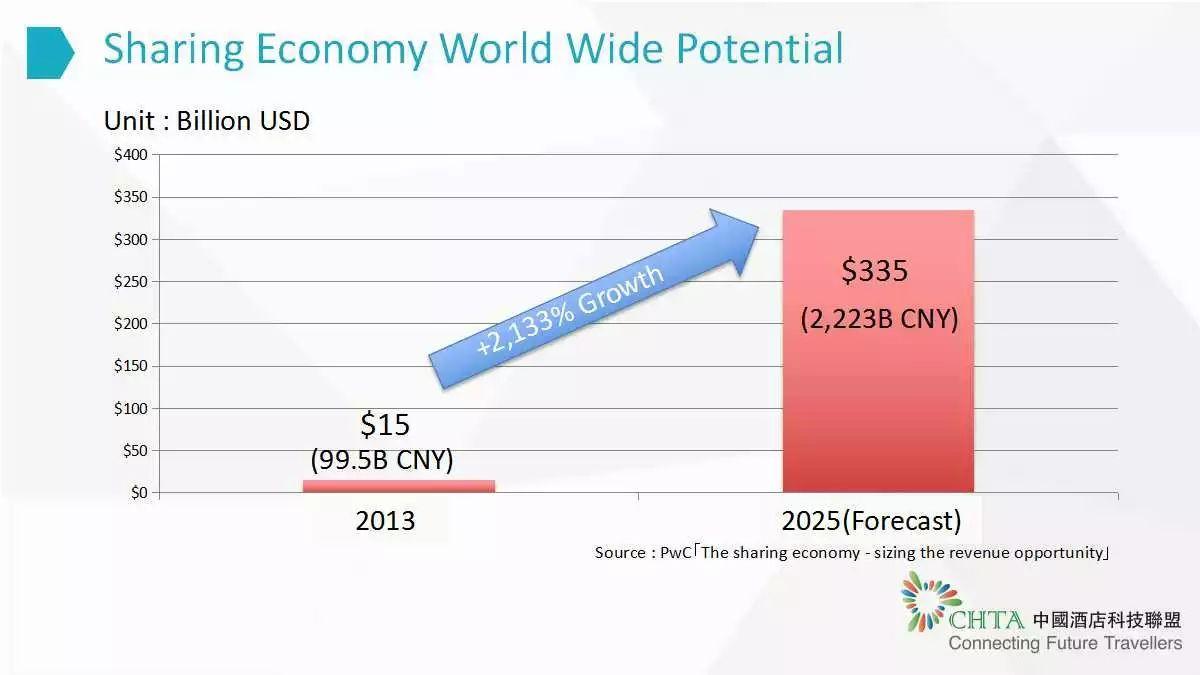 分享经济经济总量_我国经济总量照片