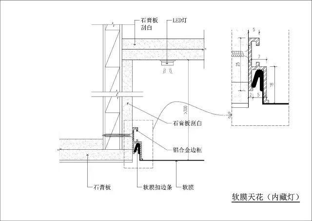 3,软膜在工厂按照安装位置的尺寸进行下料,软膜四周焊接扣边条,安装