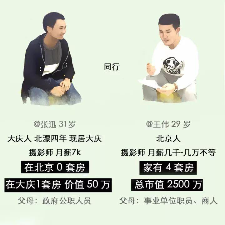 我让4套房的北京土著和0套房的年轻北漂,进行了一场对谈