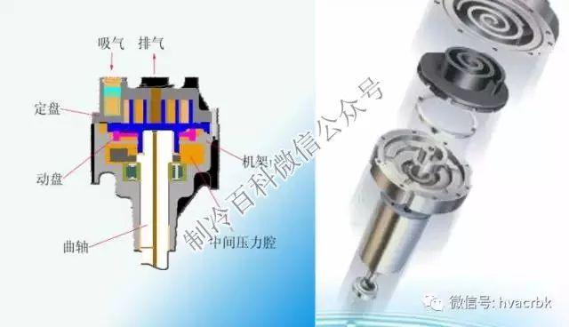 蒸发器,电磁阀,截止阀: 单向阀,过滤器,干燥过滤器,四通阀 ,消音器,储图片