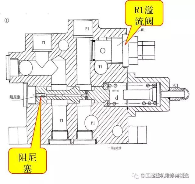 8),梭阀sv4的一端封闭不严,造成合流阀的j腔压力低于k腔的压力,合流图片