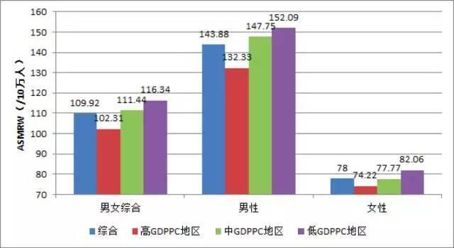 gop和gdp是什么关系_一文看懂 GDP 数据,关系到每一个人的钱包