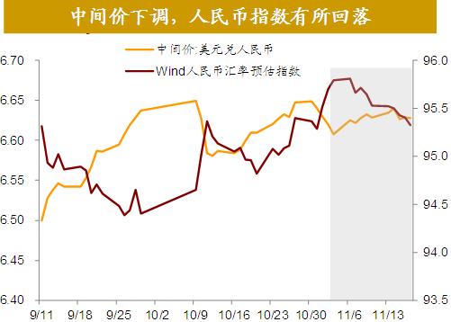 越南马来西亚gdp_修改算法,越南GDP暴增25.4