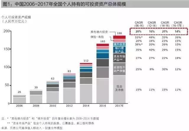 gdp中的投资_GDP中的投资是什么意思