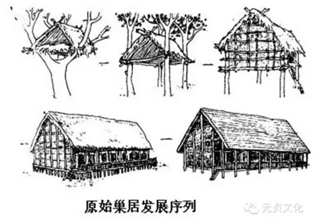 历数中国古代建筑师