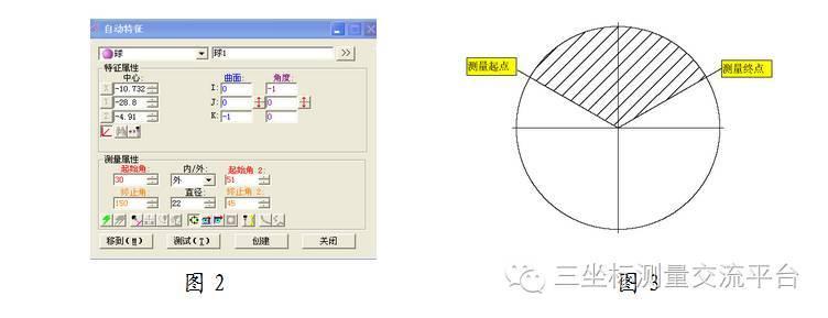不规则球面的CMM测量方法|行业资讯-宁波纳敏机电设备科技有限公司官网