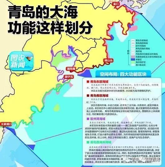 将青岛海域划分为 青岛东部海域,青岛南部海域, 胶州湾海域及 西海岸