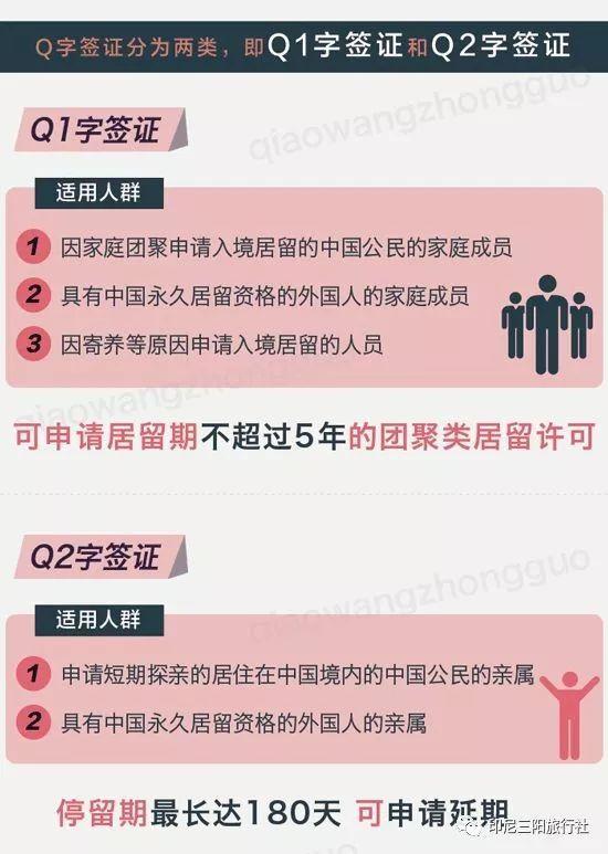 家庭团聚签证(Q1和Q2字签证)颁发对象和所需材料是什么?