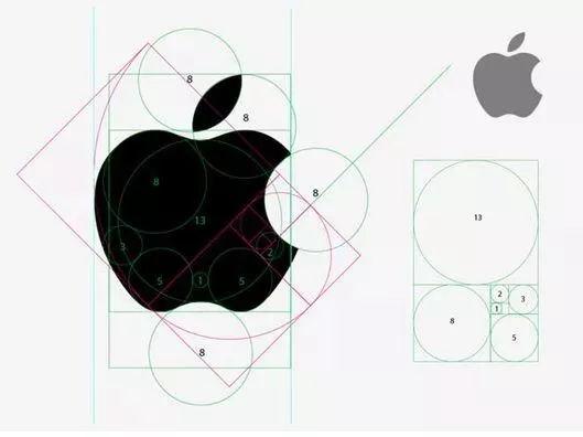 數學海報怎么畫