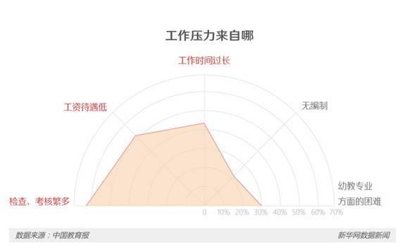 中国在幼教上的欠账未来10年都不能补上
