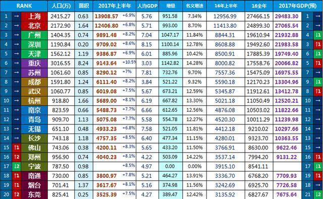 全国gdp百强地级城市_名单公布 河北6市上榜全国地级市品牌百强