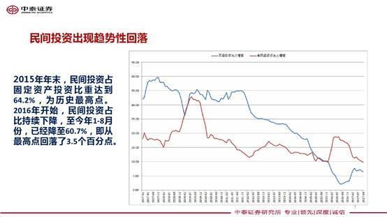 2021中国的gnp和gdp那一个大_GDP与GNP的区别