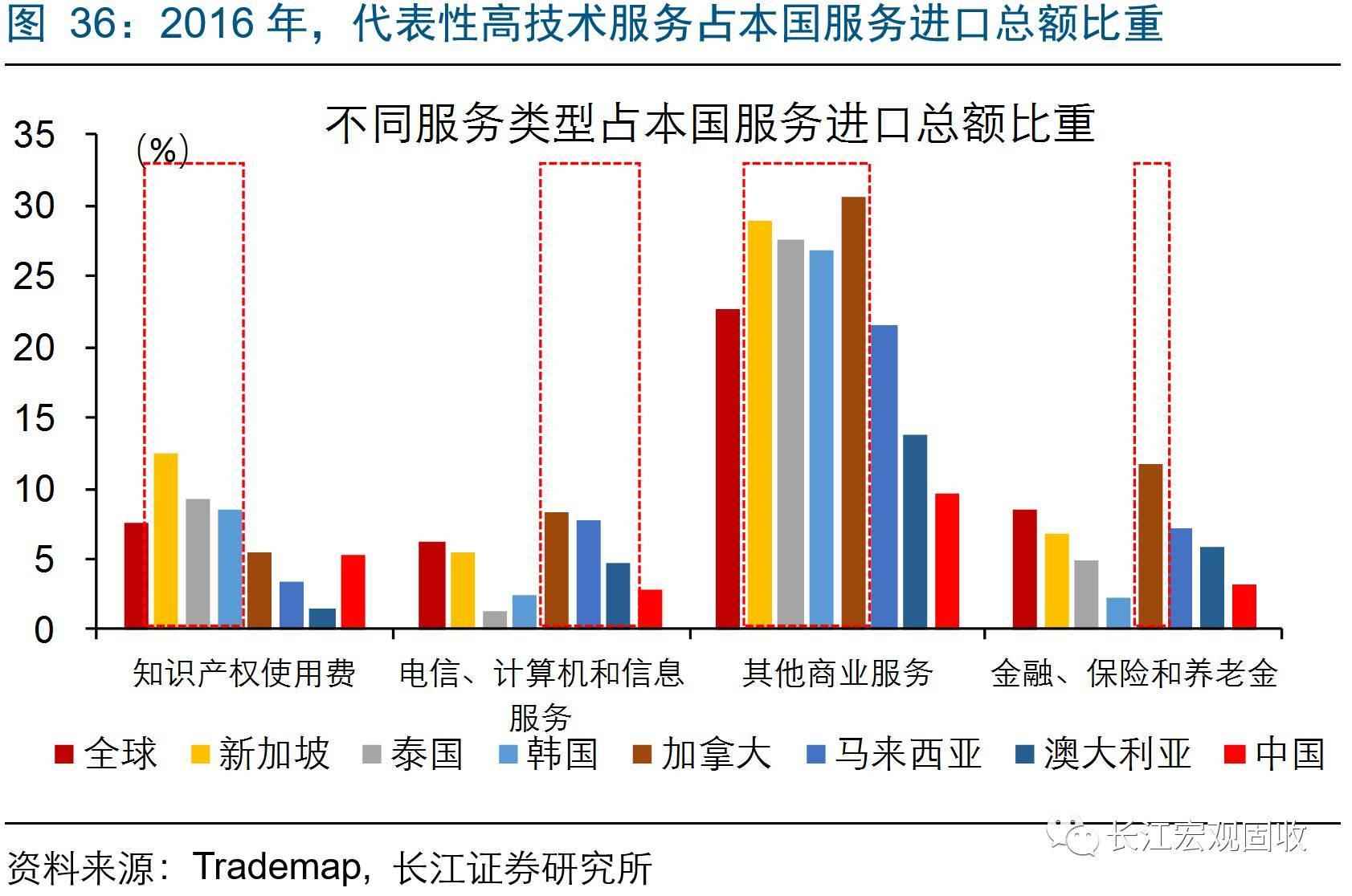 gdp和贸易结构_蔡昉 全球化 趋同与中国经济发展