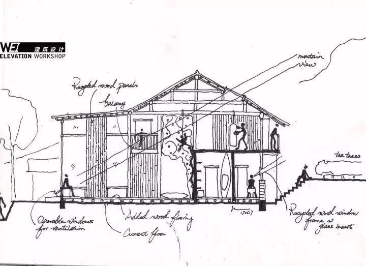 建筑总图手绘线稿