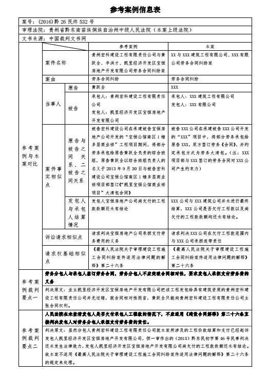 侦查学原理的检索报告_侦查情况报告图