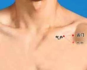 人体艺术狠狠擤_人体暗藏7大黄金三角区,养好了百病不扰!