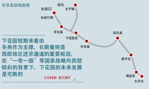 """张家口:环京最后一片""""净""""土"""