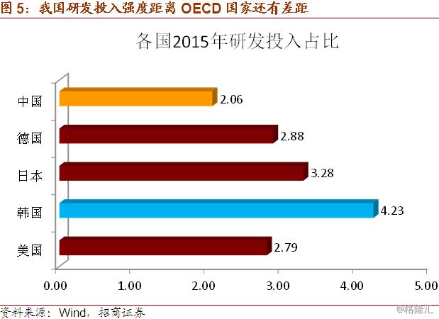 中国名义gdp_反应名义gdp的统计图
