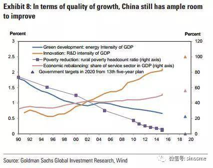 行业gdp占比_如何看待文化产业的GDP
