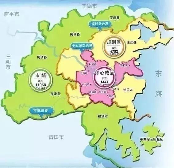 福清北区2020规划图