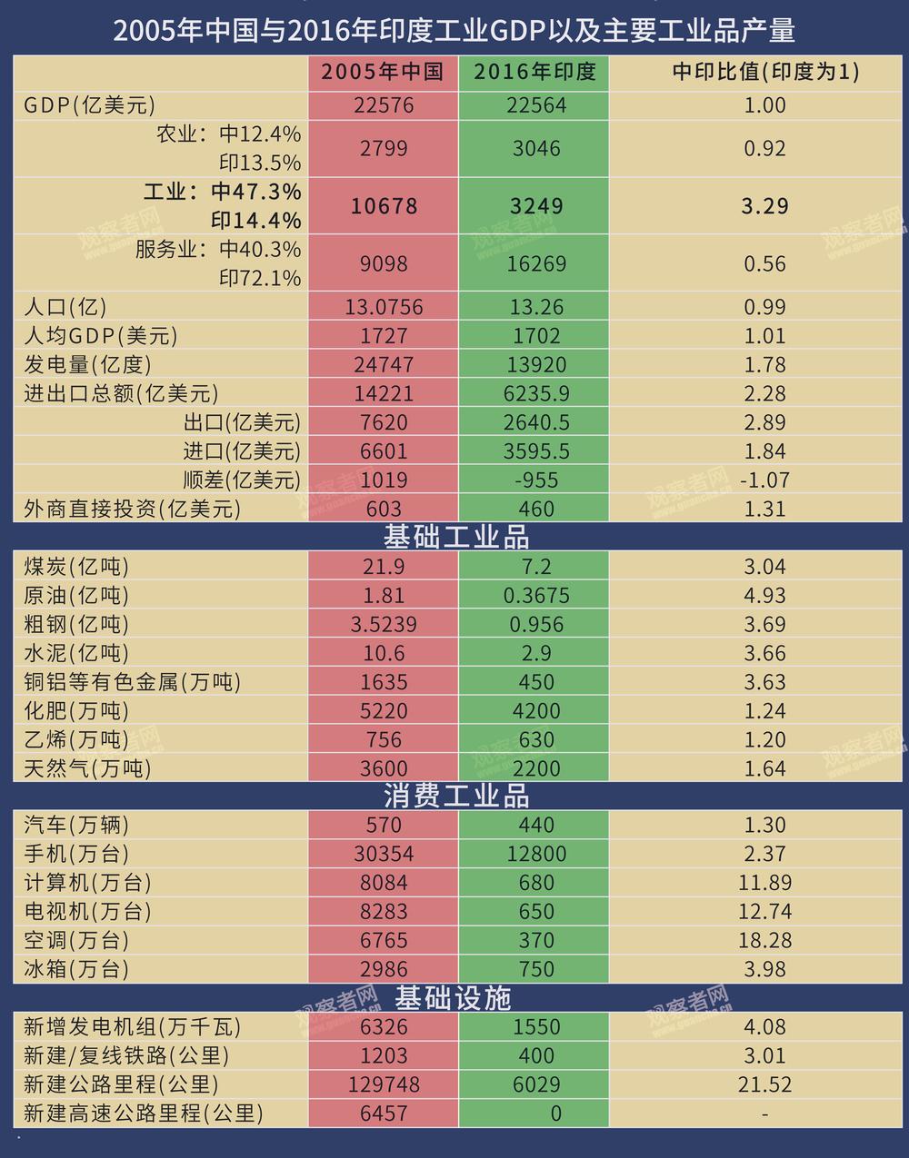中国gdp多少美元_2019各省gdp美元图片